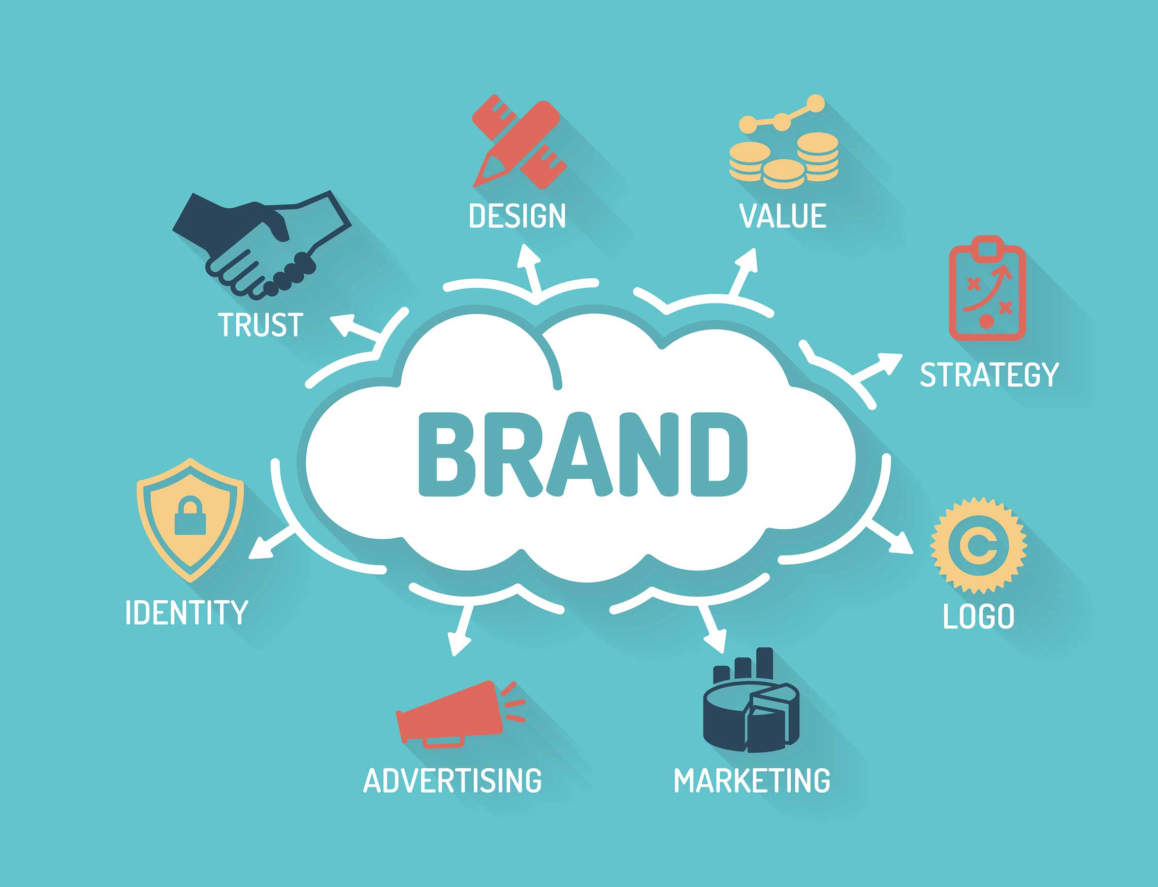 Why Business Branding and Marriage Might Have More in keeping Than You Thought